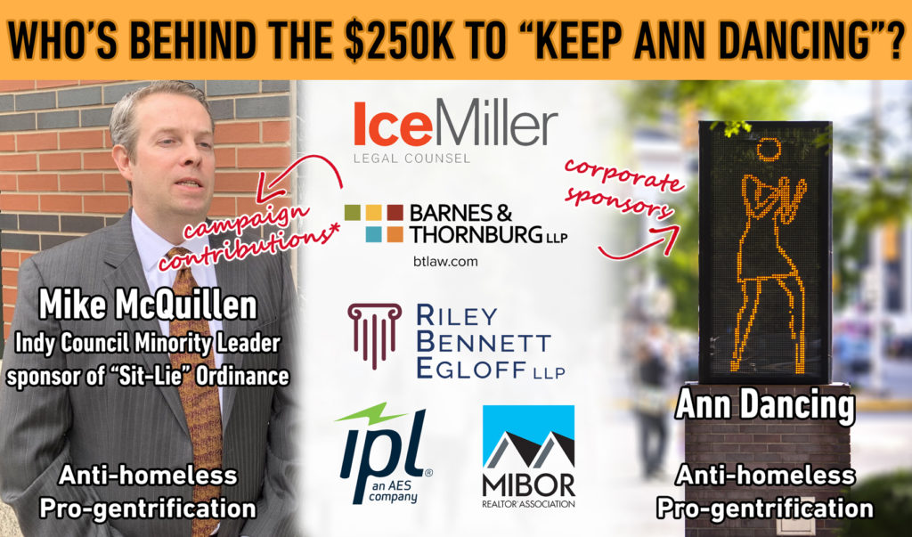IceMiller, Barnes & Thornburg, Riley Bennett Egloff, IPL, and MIBOR are both corporate sponsors of Keep Ann Dancing and are behind major campaign contributions to anti-homeless, pro-gentrification Indy Council Minority Leader Mike McQuillen.